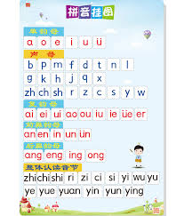 Pinyin Chart Usd 7 04 Kindergarten Preschool Children First Grade Pinyin
