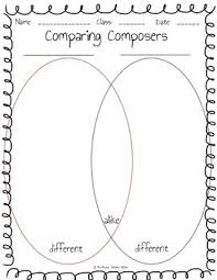 Compare And Contrast Venn Diagram Elementary Comparison Venn Diagrams Free Wiring Diagram For You