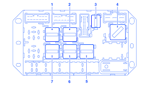 range rover fuse box diagram range image wiring range rover l322 2002 fuse box block circuit breaker diagram on range rover fuse box diagram