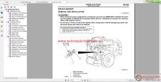 mitsubishi lancer evo x service manual auto repair manual mitsubishi lancer evo x 2010 service manual size 236mb language english type pdf service manual data body repair manual data
