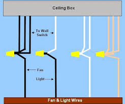 wiring a ceiling fan & light part 2 how to install a new light switch at Wall Switch Wiring Diagram