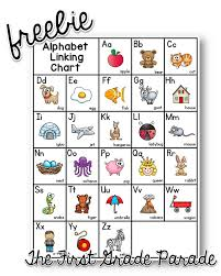 ABC Charts by Theme   guruparents moreover Abc Review Worksheets Free Worksheets Library   Download and Print additionally Best 25  Abc worksheets ideas on Pinterest   Free alphabet furthermore FREE Printable Worksheets – Worksheetfun   FREE Printable moreover  together with Alphabet Chart   guruparents furthermore  as well ABC Fill in the Blank   Worksheet   Education likewise  additionally  moreover Alphabet Animals. on abc chart printable kindergarten worksheets