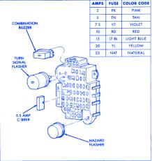 jeep cherokee 1996 fuse box block circuit breaker diagram carfusebox jeep cherokee fuse box diagram 1999 jeep cherokee 1996 fuse box block circuit breaker diagram