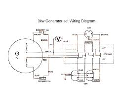 wiring diagram for house generator fresh home generator wiring backup generator wiring diagram wiring diagram for house generator fresh home generator wiring diagram awesome standby generator wiring