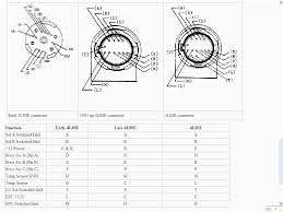 stunning 4l80e wiring diagram images for image wire simple 4l80e 4l80e external wiring harness diagram at 4l80e Transmission Wiring Diagram