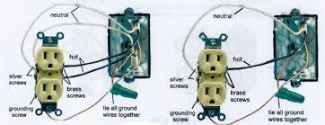 basic home improvement electrical wiring instructions Basic Receptacle Wiring electric wiring diagram basic plug wiring
