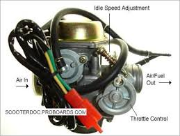 wiring diagram for chinese 50cc atv images laser r5 scooter wiring diagram nilza net on peace sports 50cc scooter