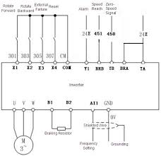 frequency inverter wiring and frequency inverter setting