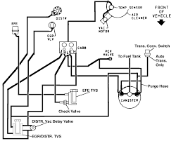 Diagram Chevy 305 Starter Wiring Adorable   afif besides Wiring A 350 Chevy Starter   Wiring Library • Insweb co further Repair Guides   Vacuum Diagrams   Vacuum Diagrams   AutoZone as well Chevrolet Starter Wiring   Wiring Diagram together with Starter Motor Wiring Diagram Chevy Chevrolet Starter Wiring Diagram moreover Diagram Chevy 305 Starter Wiring Adorable   afif likewise Starter Wire Diagram Wiring Chevy Mercruiser Remote Start Ford besides Repair Guides   Wiring Diagrams   Wiring Diagrams   AutoZone further What is the wiring diagram for 94'' Chevy 1500 305 additionally Chevy Starter Wiring Diagram   Wiring Diagram likewise Chevrolet Starter Wiring   Wiring Diagram. on chevrolet 305 starter wiring diagram