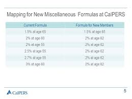 Calpers Retirement Chart 2 At 55 Calpers Update On Impacts Of Ab 340 David Lamoureux Deputy