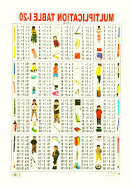 Stationery Cupboards Dreamland Multiplication Table 1 20 Chart ...
