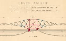 architectural drawings of bridges.  Bridges 29 Feb 12 Historic Images Of The Original Architectural Drawings  Forth Bridge Paddington Station And Works Brunel Have Been Brought Together  For Architectural Drawings Of Bridges