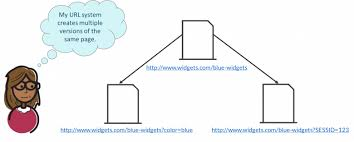 Duplicate Content   SEO Best Practices - Moz