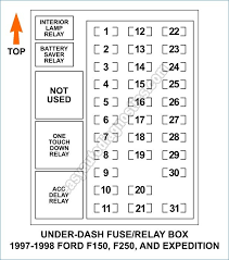 2011 ford expedition interior fuse box diagram diy enthusiasts 2011 ford fusion fuse box layout 2011 ford f250 interior fuse box diagram lovely 2010 ford fusion rh amandangohoreavey com 1999 ford expedition fuse diagram 2011 ford expedition running