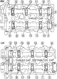 Wiring diagram mercedes w210 exles