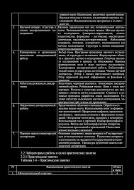 РАБОЧАЯ ПРОГРАММА ДИСЦИПЛИНЫ М етодология научны х исследований  3 Научный аппарат структура и логика диссертационного исследования 4 Планирование и организация выполнения
