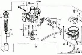 similiar 1988 honda fourtrax engine diagram keywords wiring diagram on wiring diagram likewise 1988 honda fourtrax 300 on