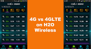 Lte Vs 4g The Ultimate Guide To H2o Wireless 4g Lte Upgrade Blakes Best