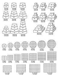 Round Cake Size Chart Cake Serving Sizes Vs Cake Sizes Cake Servings Cake Size