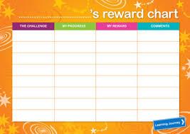 Swimming Progress Chart The Learning Journey Reward Chart And Certificates