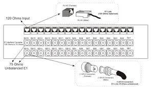 16 x e1 120 ohms rj 45 to 75 ohms 1 6 5 6 female connector 120 ohms 75 ohms converter