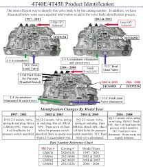 1994 ford e40d transmission wiring wirdig ford 4r100 transmission wiring diagram as well ford transmission parts