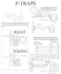 shower drain plumbing diagram shower drain diagram shower drain plumbing diagram shower drain installation shower drain