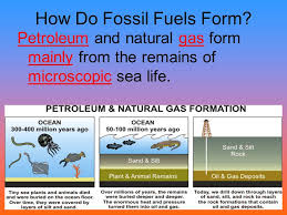 "May 13, 2015 Subject Area: Ch: 5 Sec: 2 Part 2 ""Fossil Fuels ..."