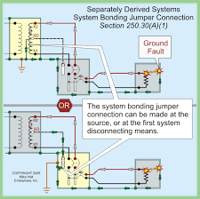 transformer grounding bonding Transformer Disconnect Wiring Diagram name transformer jpg views 22008 size 141 4 kb 60 Amp Disconnect Wiring Diagram