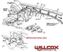 2002 ls fuse panel setalux us 2002 ls fuse panel 1980 corvette heater vacuum hose diagram