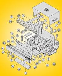 automatic impulse sealers and autosealers owners manual, parts how impulse sealer works at Heat Sealer Wiring Diagram