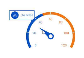 Angular Circular Gauge Chart Radial Gauge Chart Syncfusion