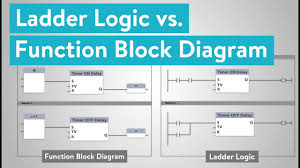 What Is The Difference Between Ladder Logic And Function Block Diagrams