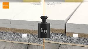 Für unsere fußbodenheizung von fördetherm empfehlen wir die trockenestrichplatten von fermacell, einem großen trockenestrichhersteller in deutschland, der unsere. Vorteile Fermacell Trockenestrich System Youtube
