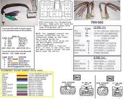 ghalamonline com wiring metra wiring harness diagr