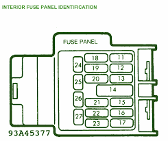 mazda underhood fuse box diagram mazda wiring diagrams online