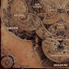 Wow Magic Chart New Elemental Wheel 02 By Allenravenix