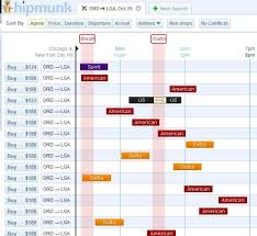 Travel Schedule Hipmunk Takes Pain Out Of Meetings And Business Travel Schedule