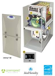 carrier high efficiency furnace. carrier infinity 98 gas furnace provides maximum comfort and efficiency. high efficiency