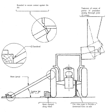 Electrical Wiring Harness Connectors