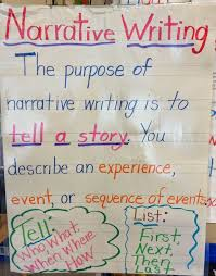 Narrative Writing Anchor Charts For Third Grade Www