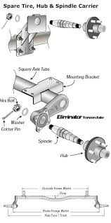 boat trailer lights wiring diagram solidfonts gooseneck trailer wiring diagram the