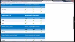 telenor mobile broadband software download