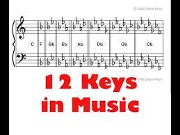 12 Keys Of Music