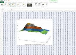 Excel Surface Chart Color Gradient Advanced Graphs Using Excel 3d Plots Wireframe Level