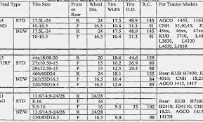 Tire Height Chart 17 17 Prototypical Tyre Specifications Chart