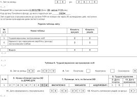Отчет по практике пенсионный фонд Сердало Отчет о прохождении ознакомительной практики в Пенсионном фонде Российской Федерации 33 кб ПФР был образован 22 декабря 1990