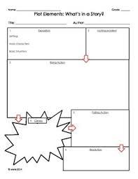 Plot Elements Chart Plot Elements Chart Tracking A Story