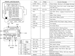 1997 cougar fuse box diagram 1997 wiring diagrams