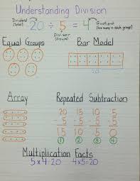 5th Grade Division Worksheet Fun And Printable